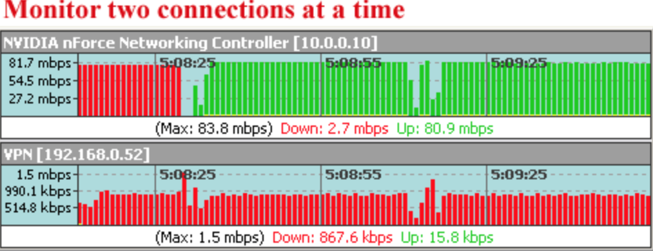 Monitor-2-internet-connection-same-time